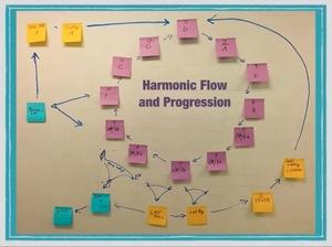Harmonic Flow.jpg